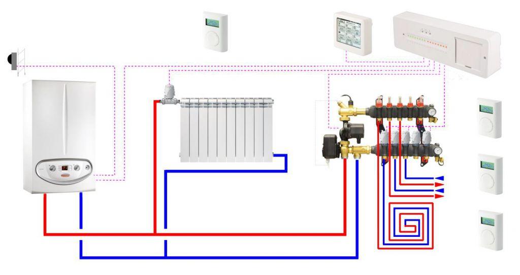 Hl Trade S R O System Regulace Topeni Jablotron
